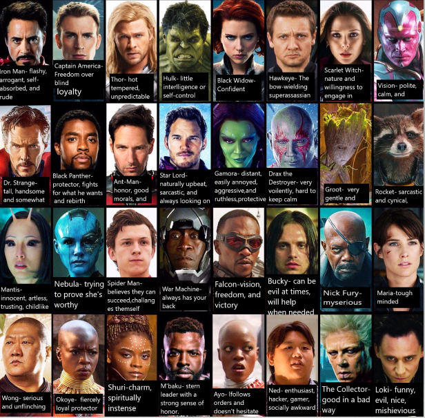 Take+the+Avengers+Personality+Test